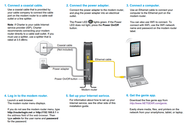 how to connect modem to laptop via Ethernet cable diagram