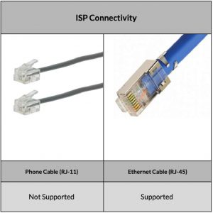 Netgear Orbi RBK50 cables
